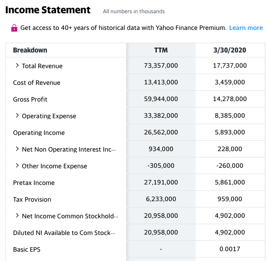 Facebook income statement