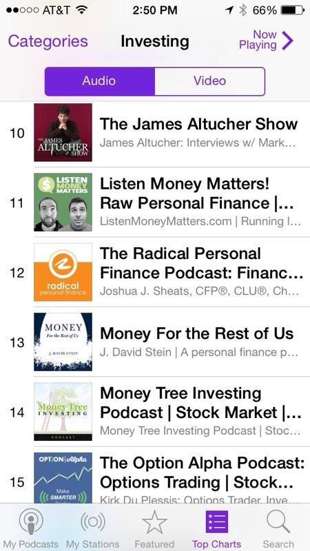 iTunes ranking Money Tree Investing Podcast